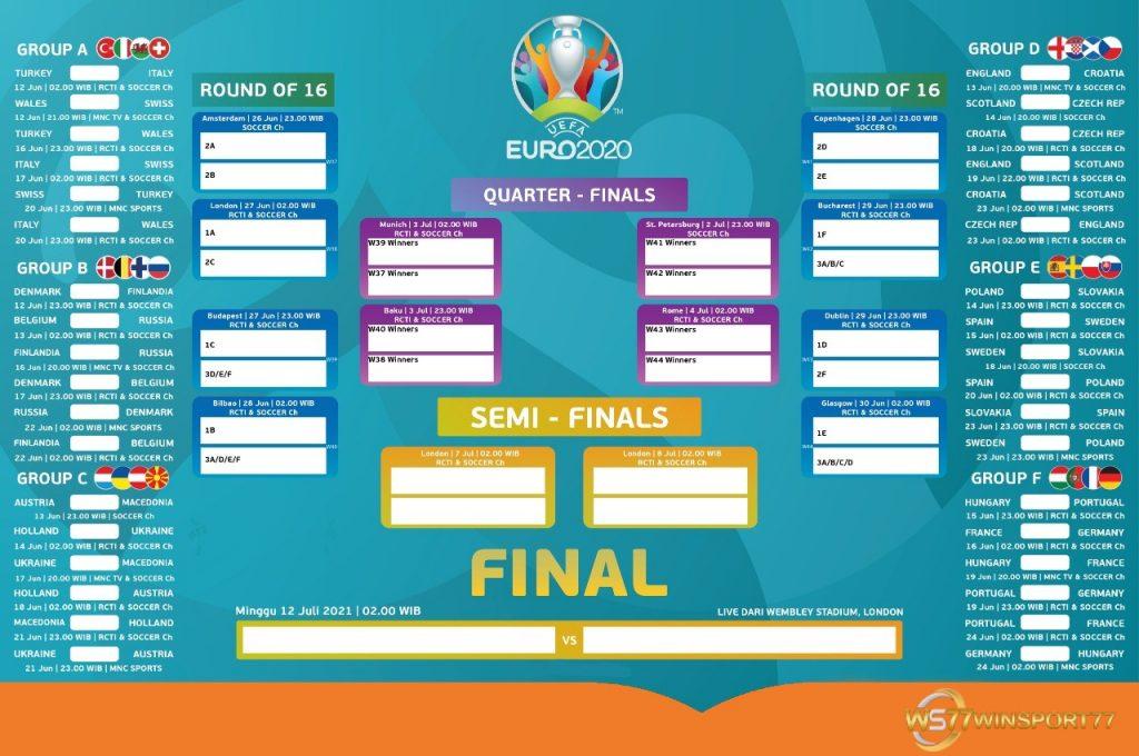 jadwal-judi-bola-euro